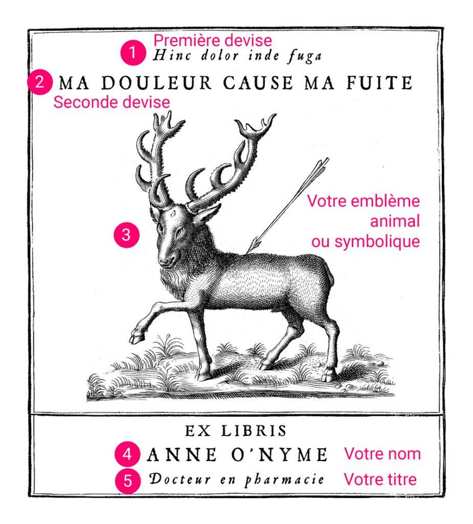 Votre ex-libris allégorique personnalisé, avec emblème animal ou symbolique